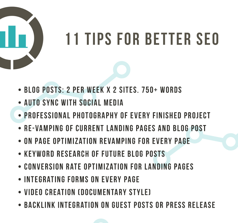 11 Tips for Better SEO Performance